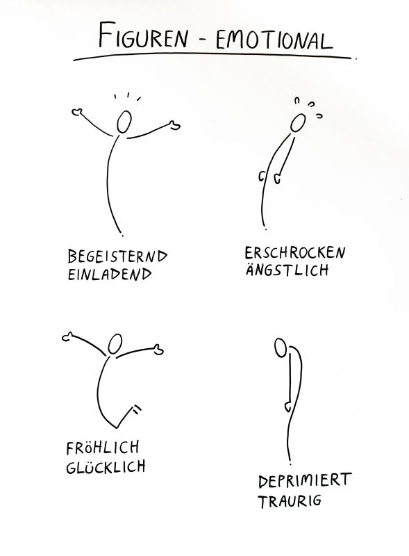 Figuren_Emotional_Uebersicht