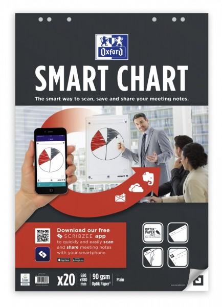 Flipchart-Papier Oxford Smart Chart 680, 3 x 20 Blatt