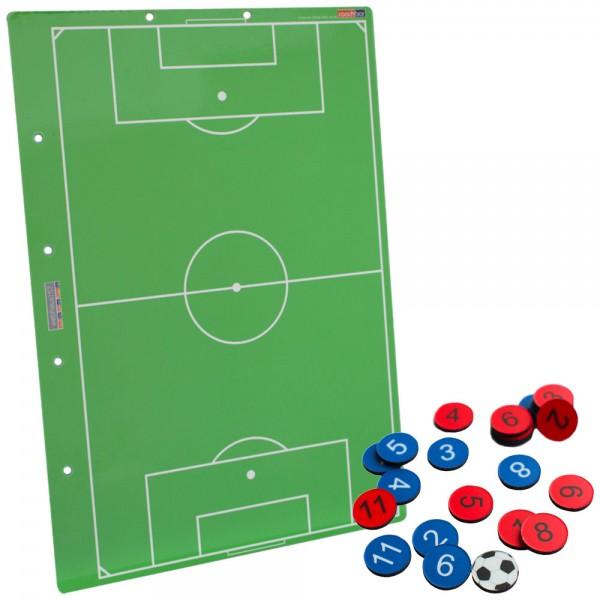 Taktiktafel-Set Schallenkammer, DIN A3
