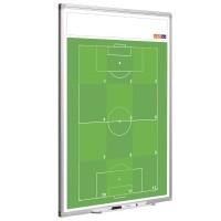 Fußballtafel Smit Visual, Zonenfelder
